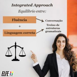 Metodologia ELFE - Integrated Approach